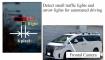 自动驾驶汽车必须配备能够与现有基础设施协调工作的系统